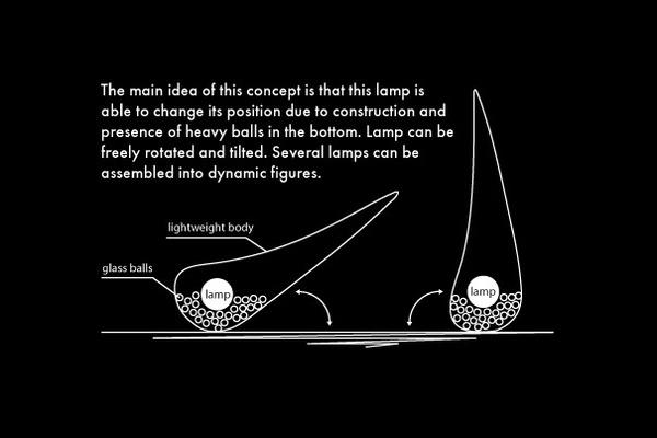 anemona-visually-unsteady-lamp-01