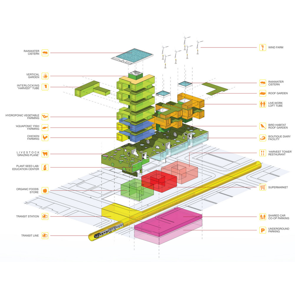 diagram of vertical vertical farm harvest green project romses architects