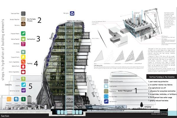 london-vertical-farm-06