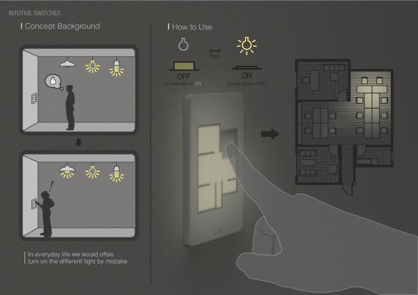 Floor Plan Light Switches 2